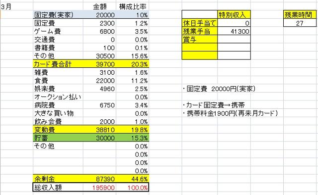 201703支出報告